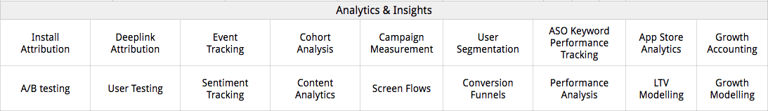 analytics and insights layer