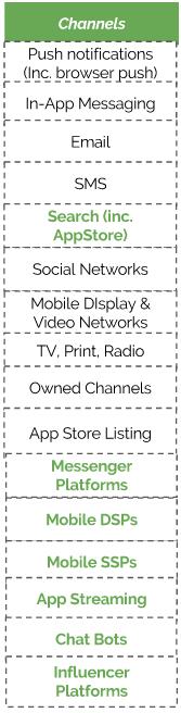 channels in mgs