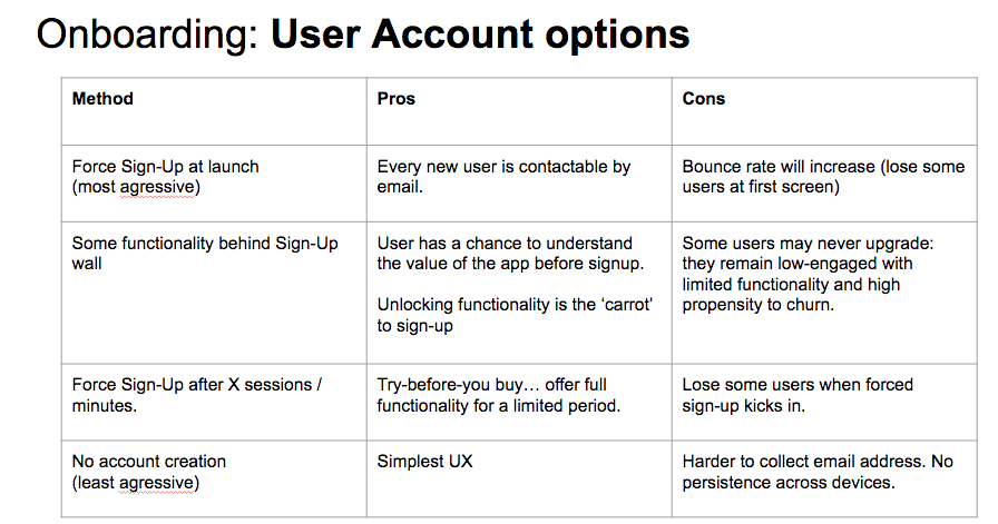 onboarding- user account options