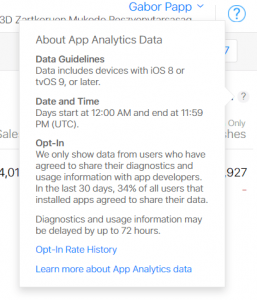 About App Analytics Data