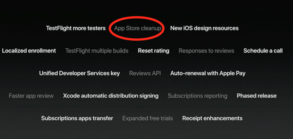 apple is cleaning up the app store-min