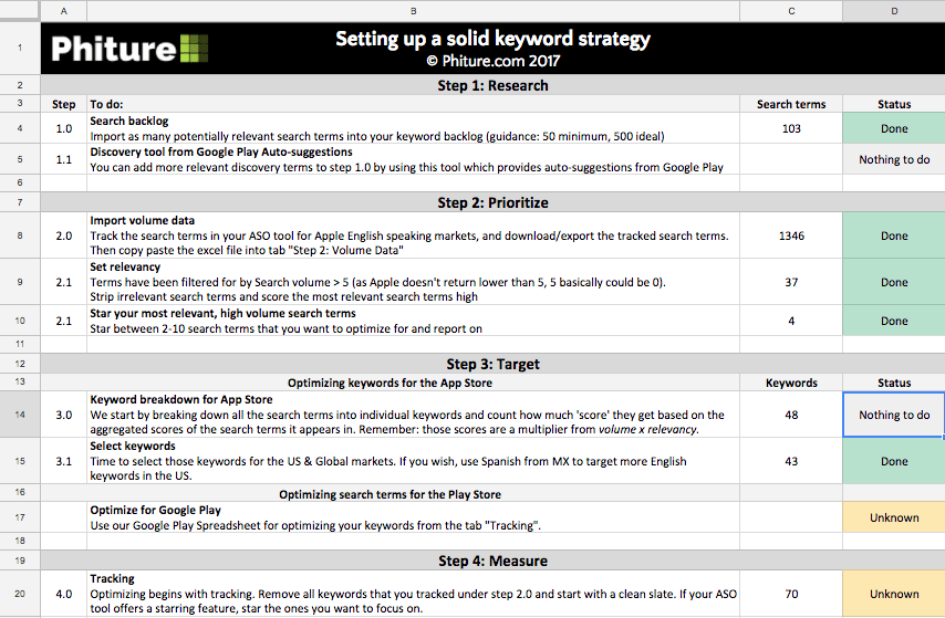 setting up a solid keyword strategy-min