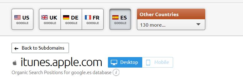 semrush using spanish instead of english-min