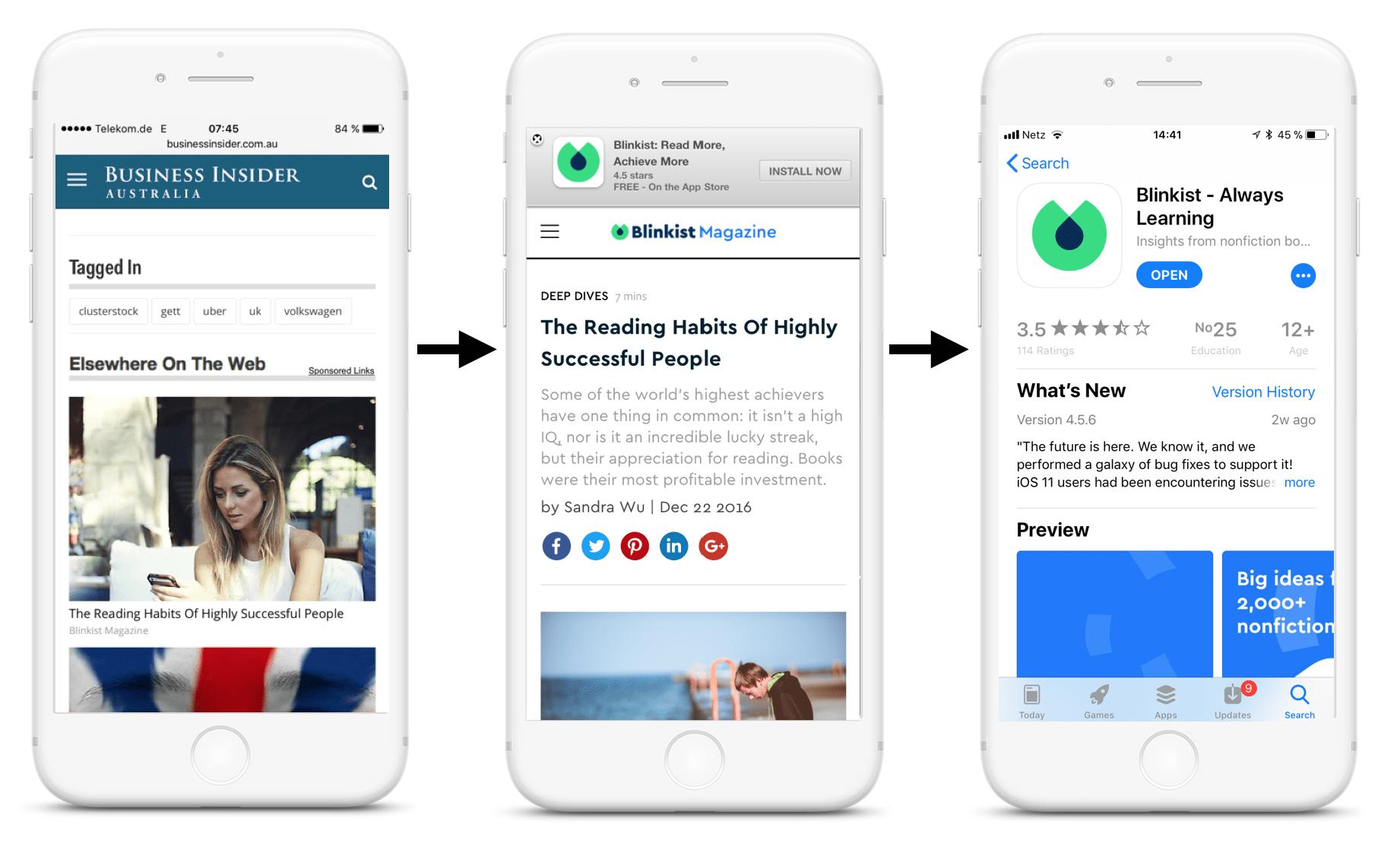 Blinkist's content marketing flow