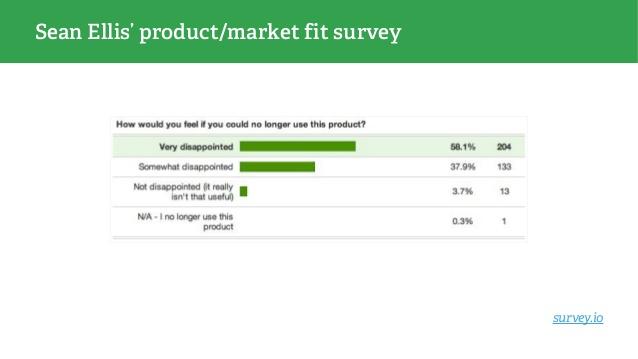 Sean Ellis' famous Product:Market Fit survey question