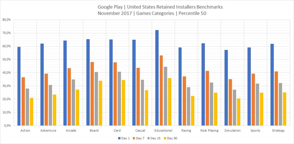 installers benchmarks november 2017-min