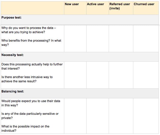 Legitimate Interest Assessment Test
