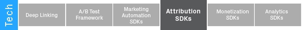 Attribution SDKs