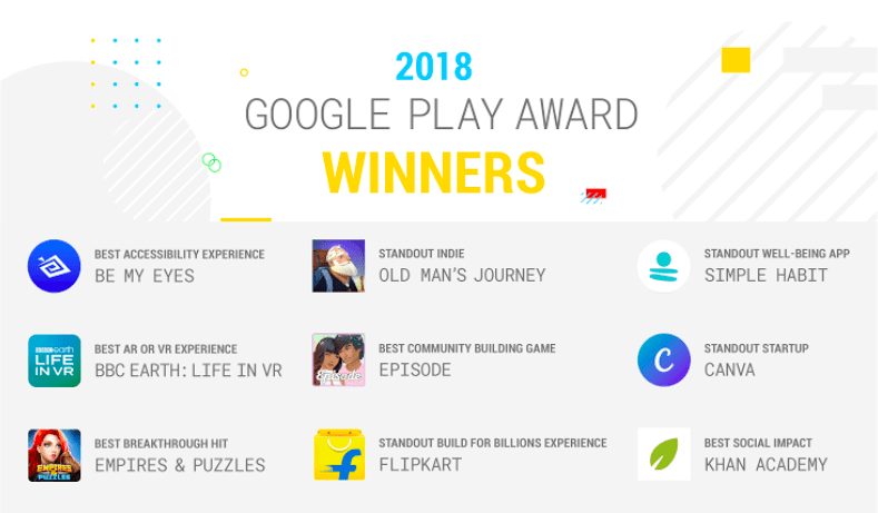 Google Play Award winners