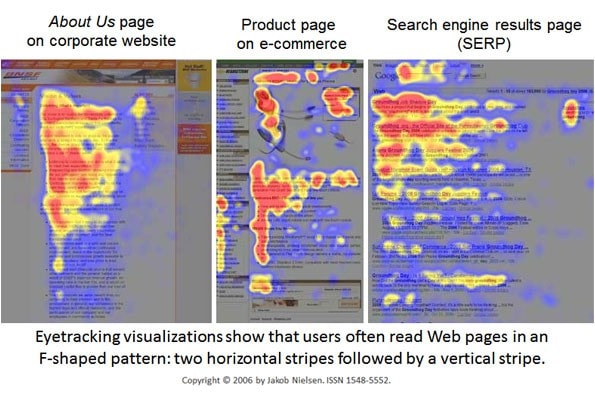 eyetracking visualizations