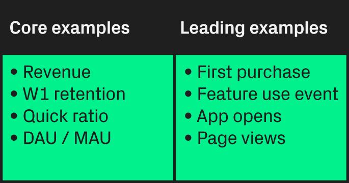 metrics for your model