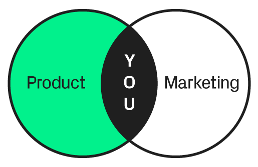 product, you and marketing email growth model