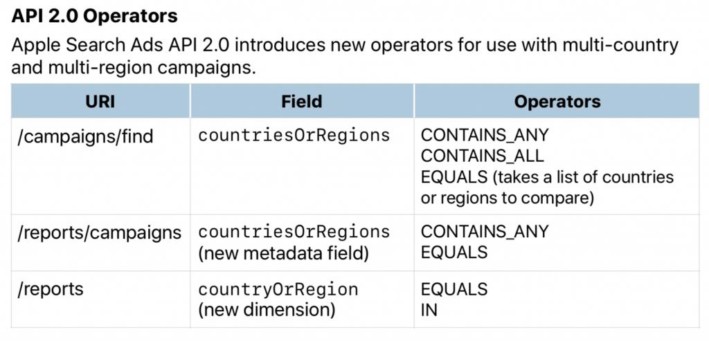 API 2.0 operators