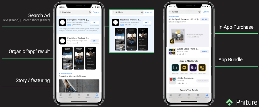The five different search results placements on the App Store