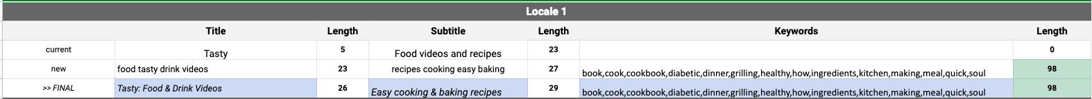 metadata before and after keyword optimization