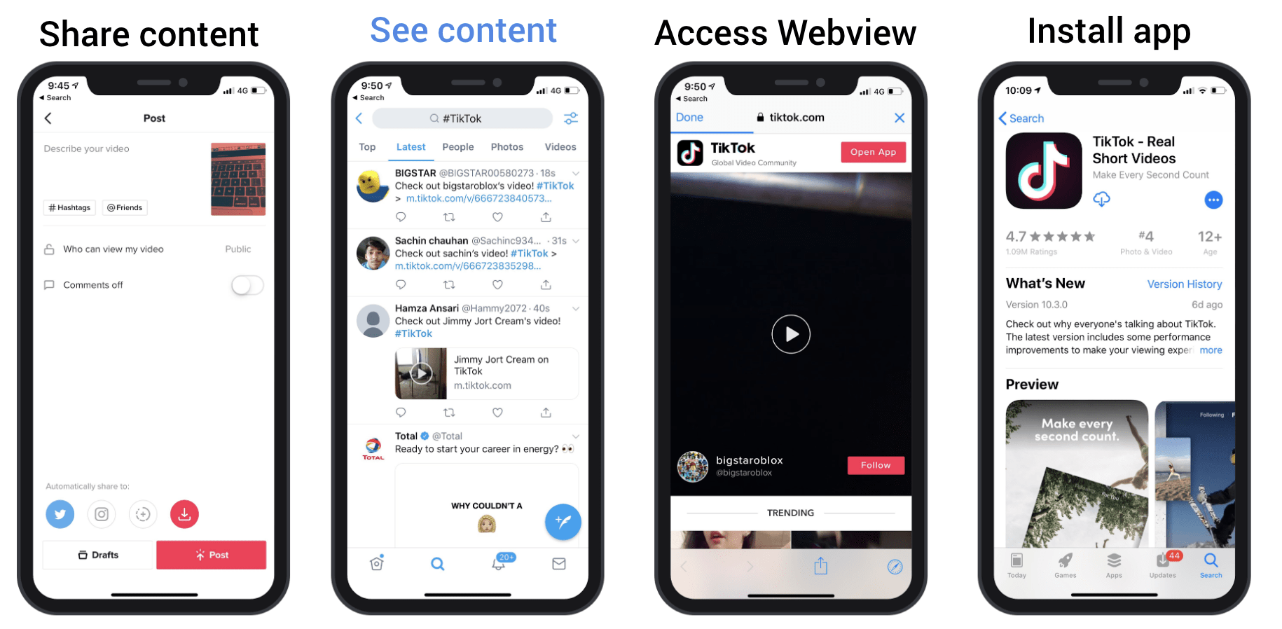 Sharing funnel for TikTok, from the content creation to the app store page