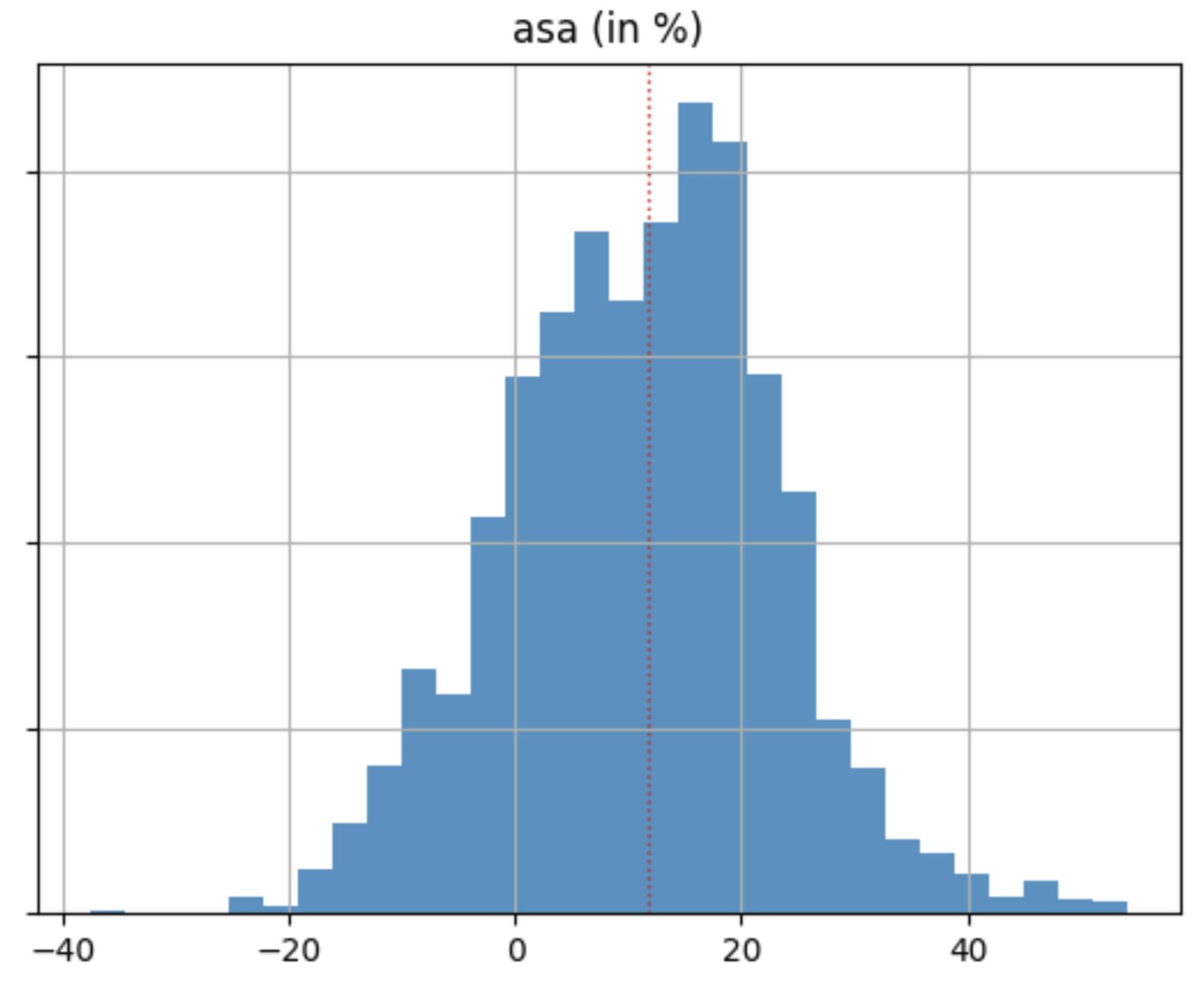 an example of a K-Factor estimate