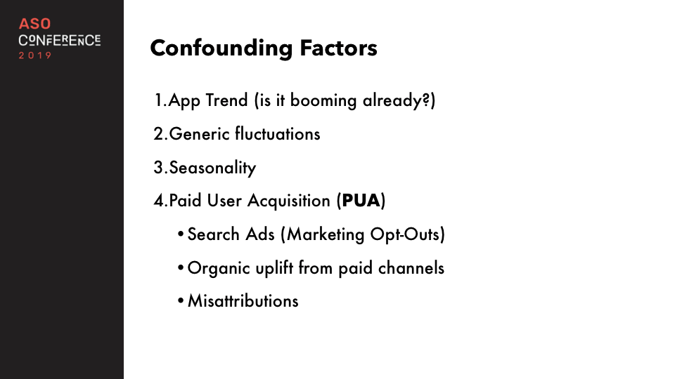 confounding factors