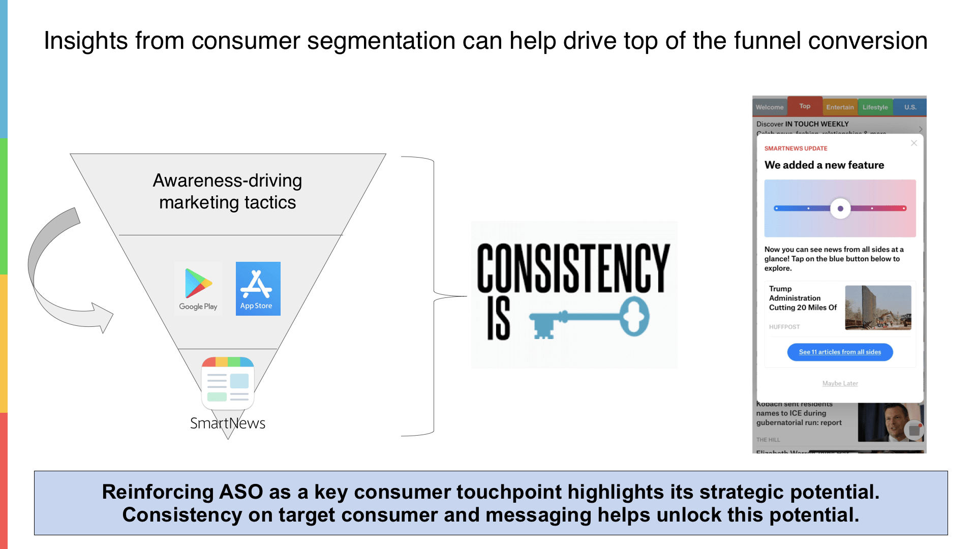 insights from consumer segmentation