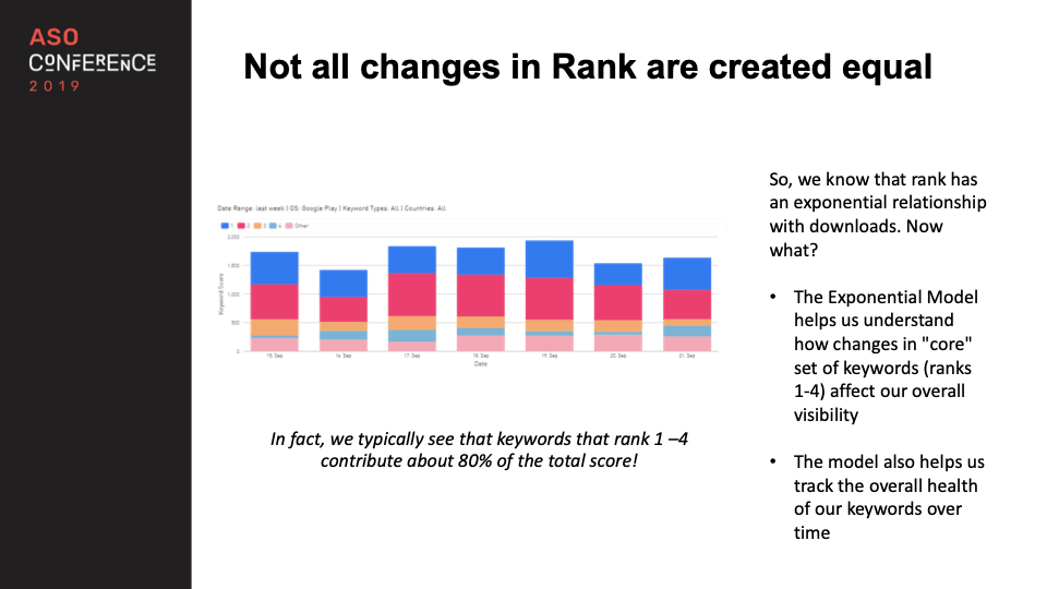 not all changes in rank are created equal