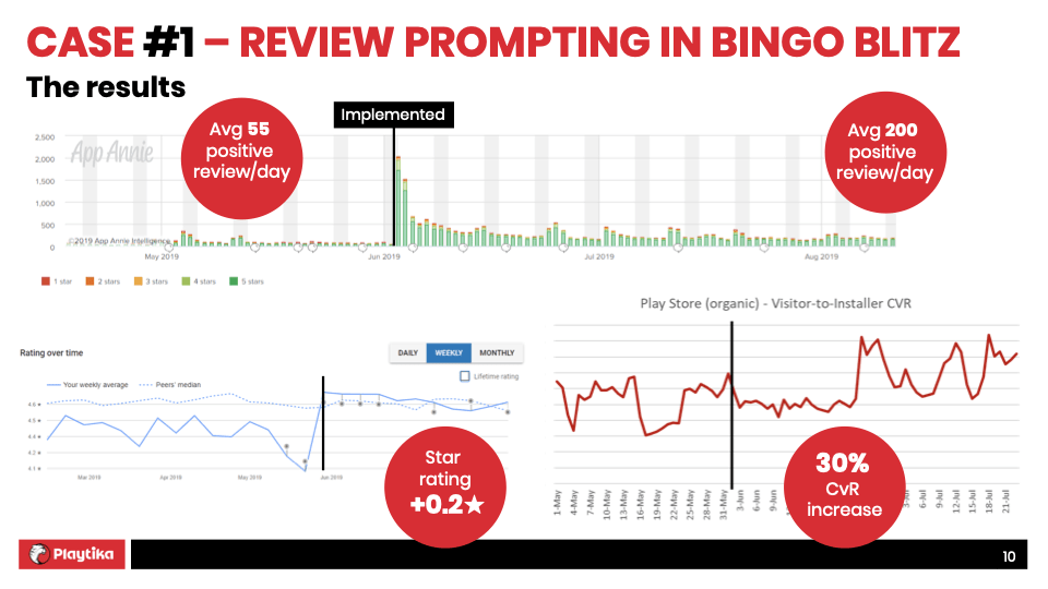 review prompting in bingo blitz