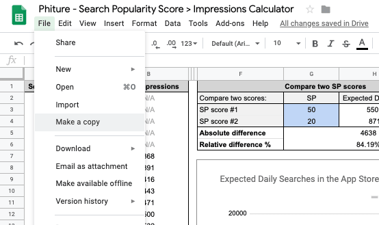 phiture search popularity score