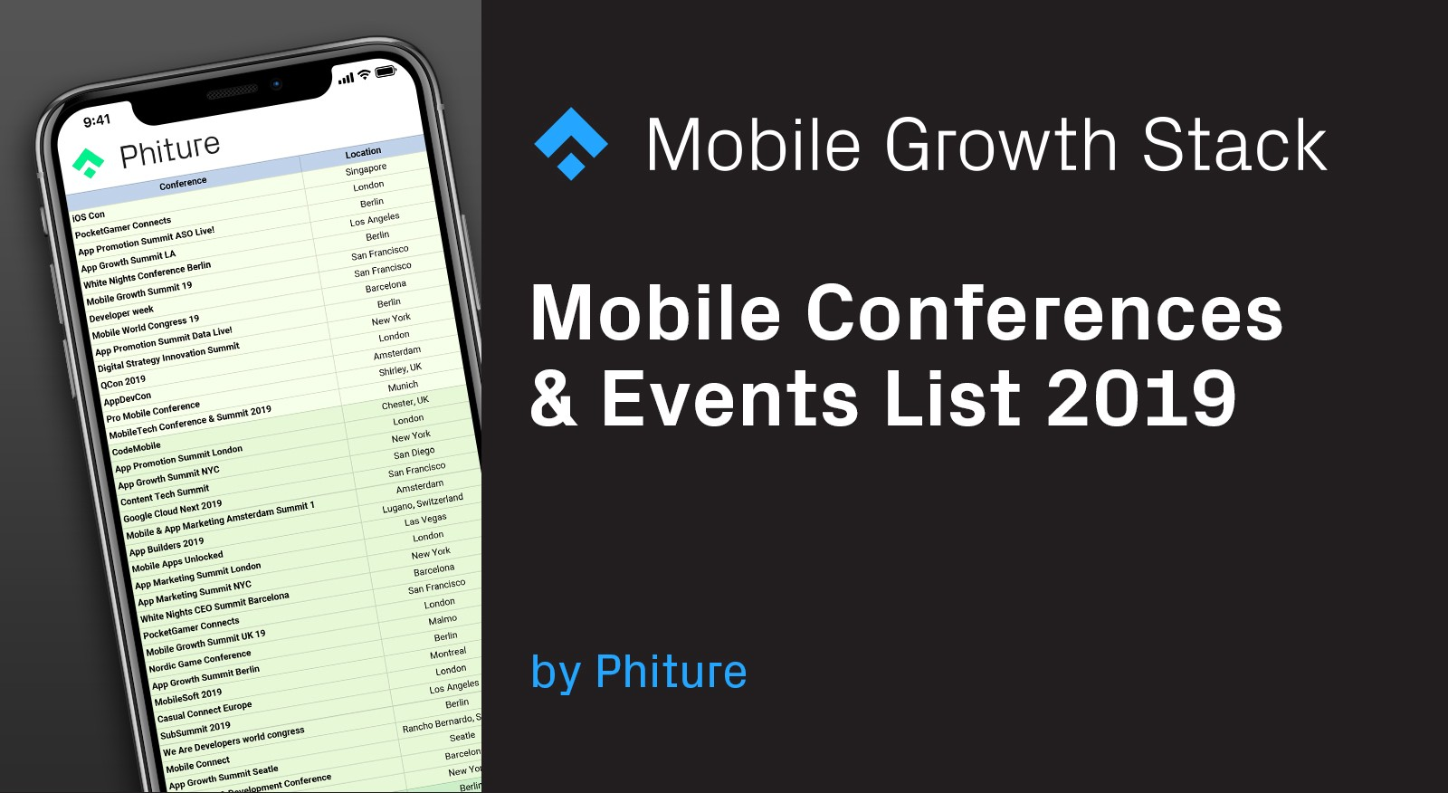 Mobile Conferences and Events List 2019