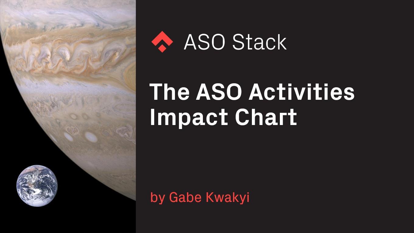 The App Store Optimization Activities Impact Chart