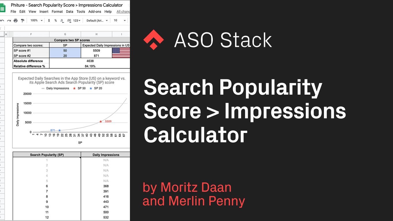 Search Popularity Score ></noscript> Impressions Calculator