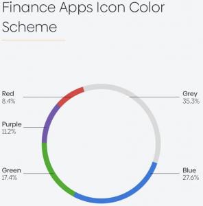 finance apps icon color scheme