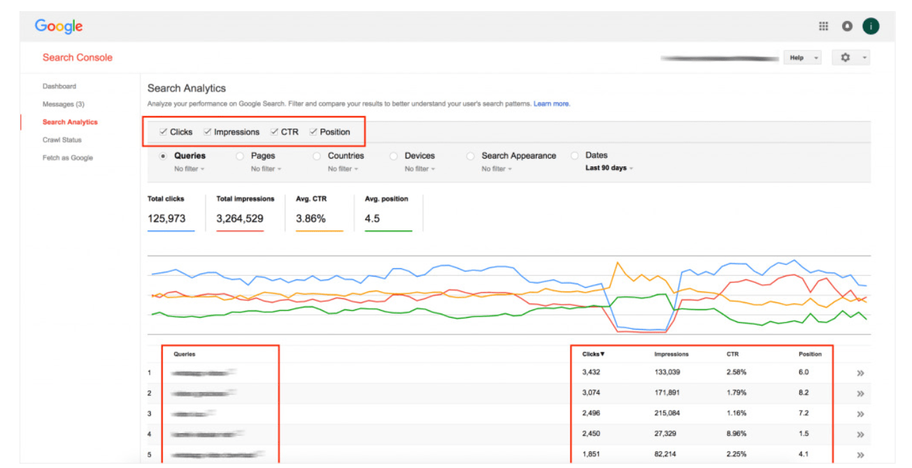 Screenshot showing Google Webmaster Tool Search console view