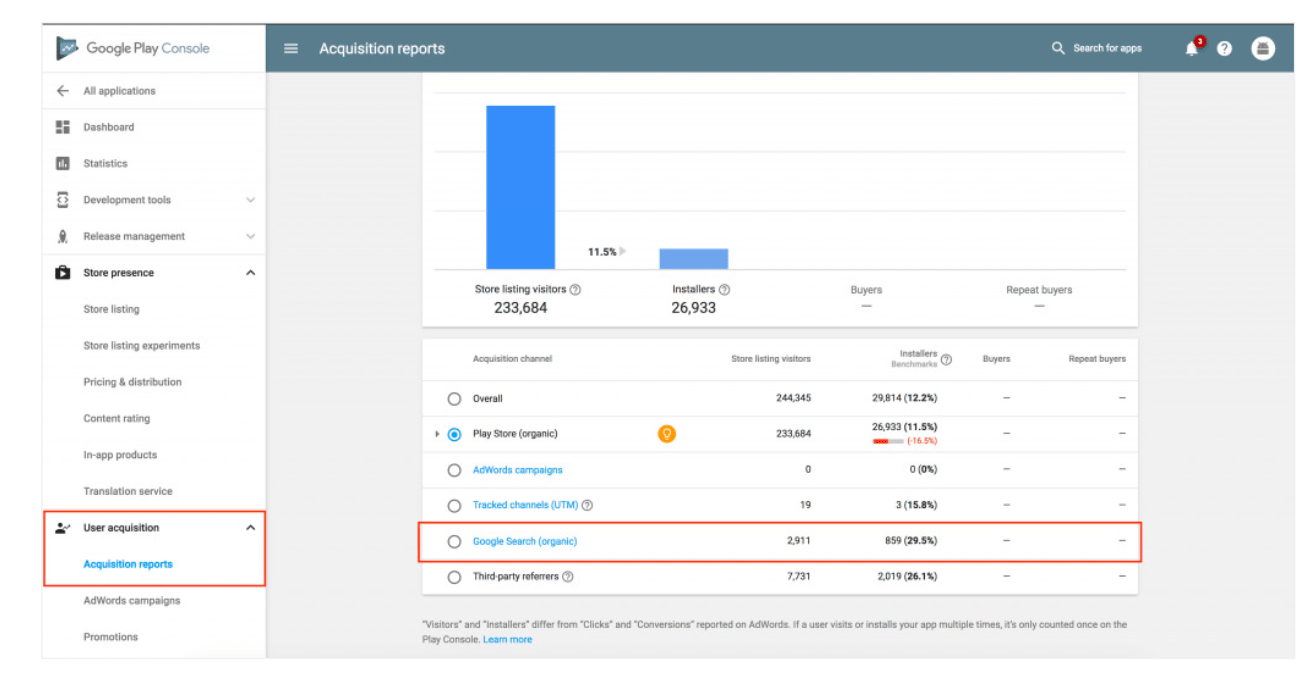 Screenshot depicting the Google SEO row in acquisition reports