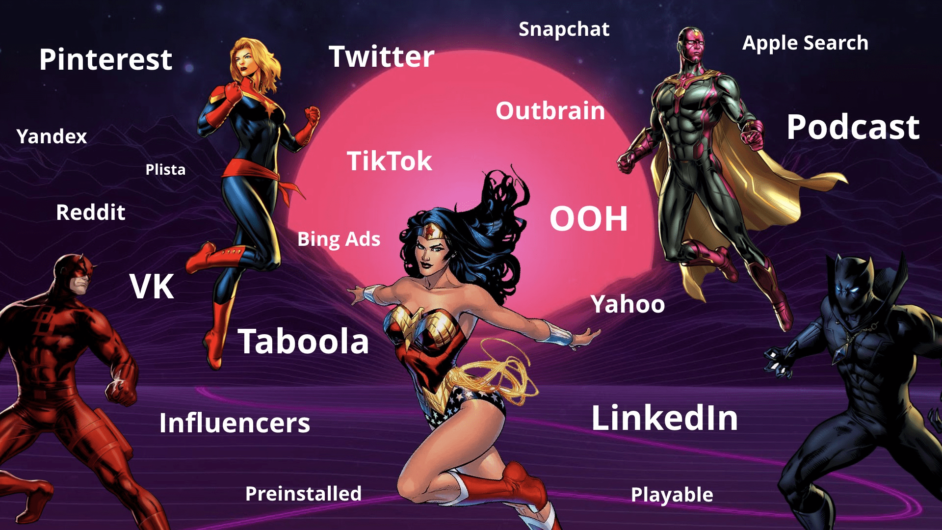 Think of each social media channel a bit like a superhero. They all have their strengths and weaknesses.