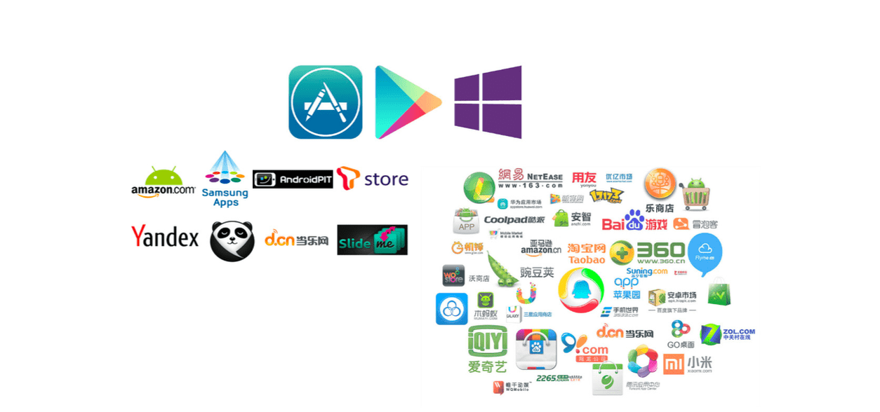 Image depicting the number of 3rd party app stores