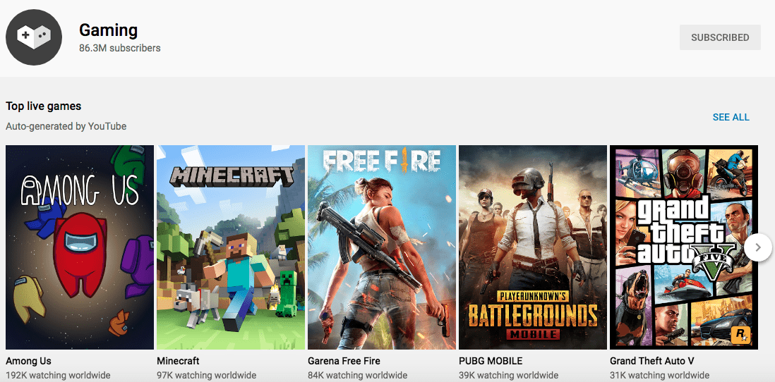 Top Games on YouTube right now