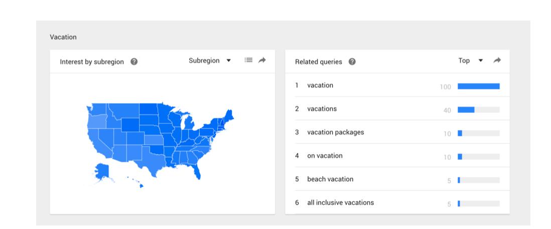 Screenshots: Google Trends