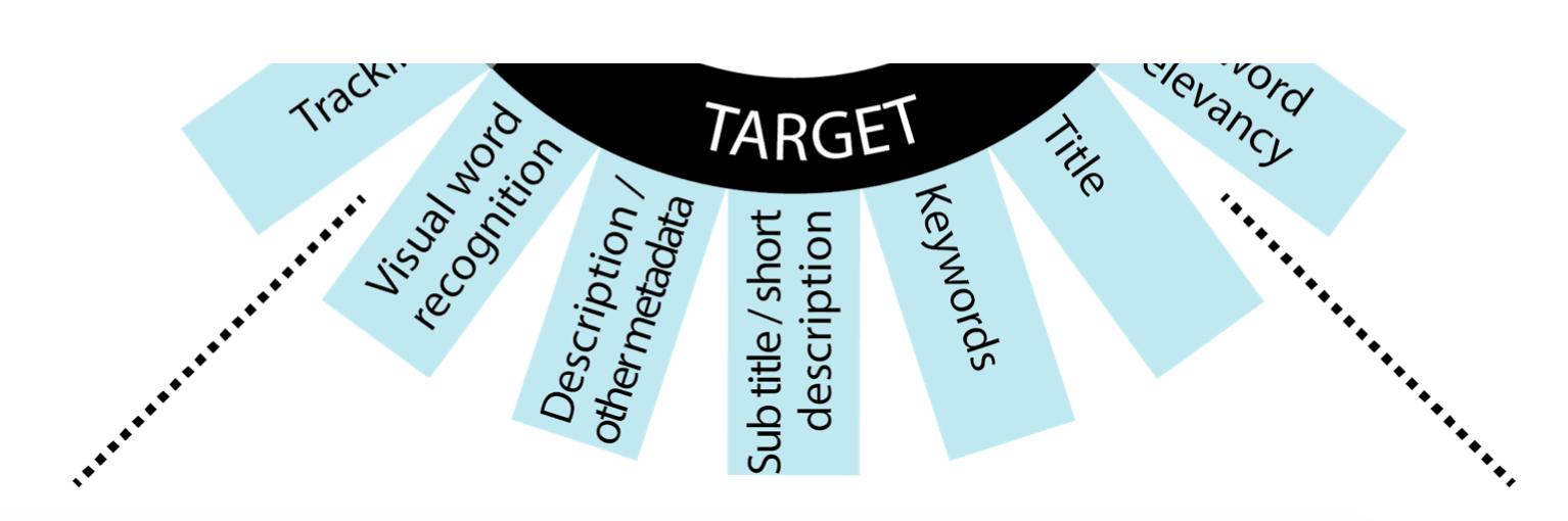 KWO step 3 target