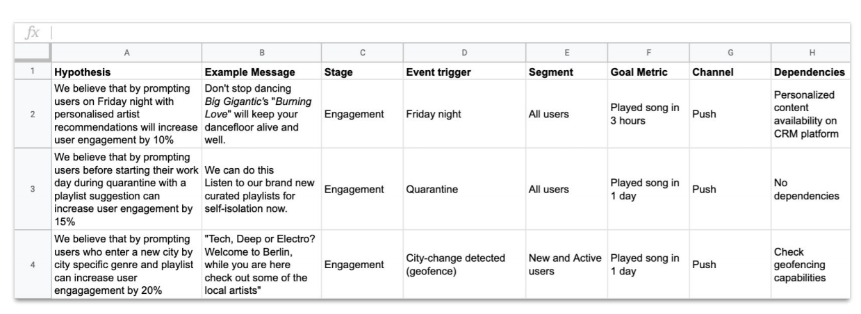 specification and prioritization phase
