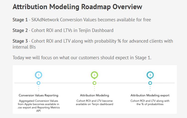 Tenjin attribution modeling roadmap overview