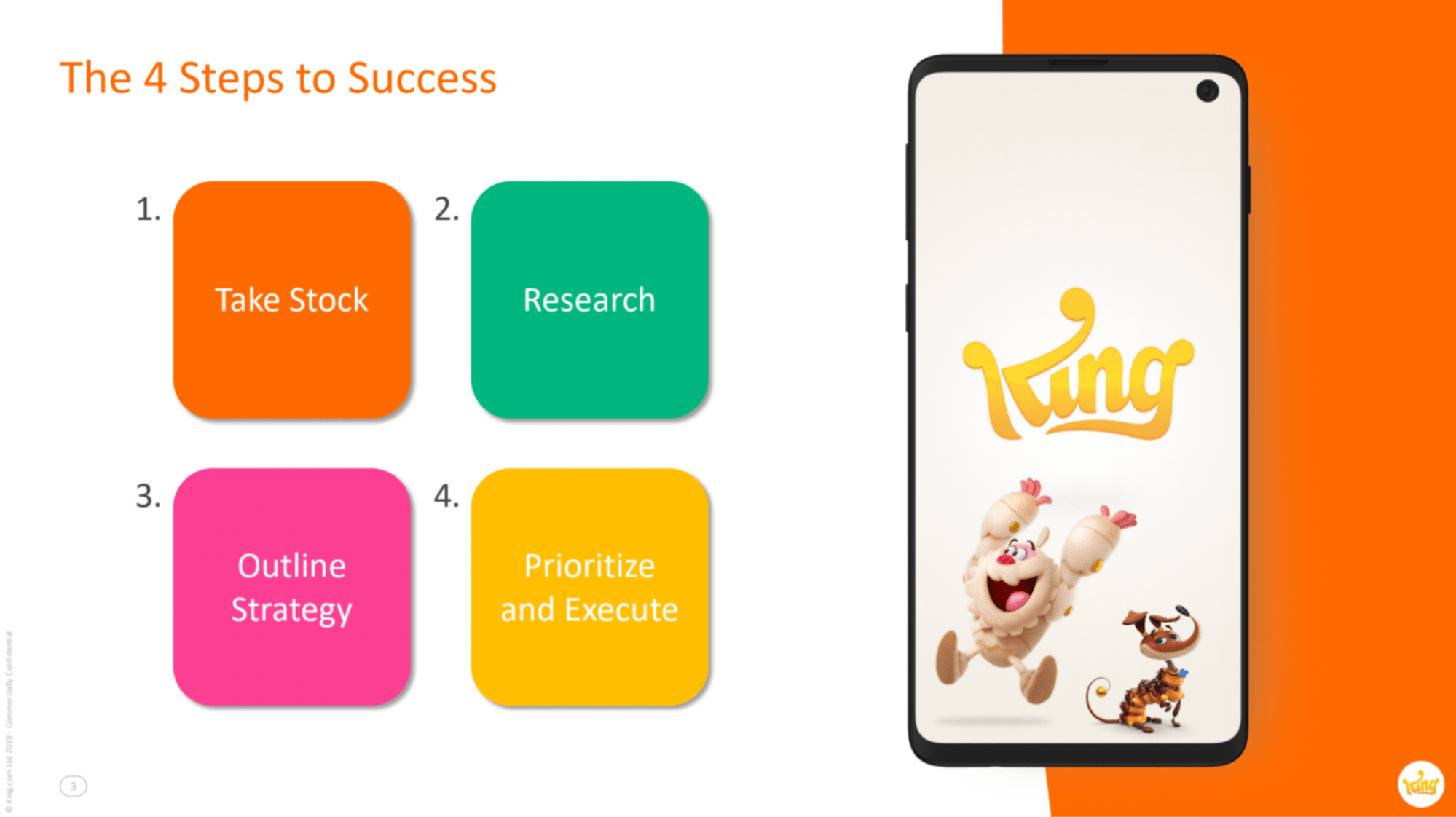 The 4 steps to success