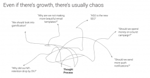 Without structure, there's chaos