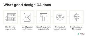 The advantages of good design QA